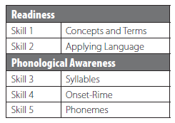 Phonological-processes